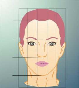 نسبت بینی زیبا با چشم ها